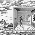 A sketch illustrating how a camera obscura works